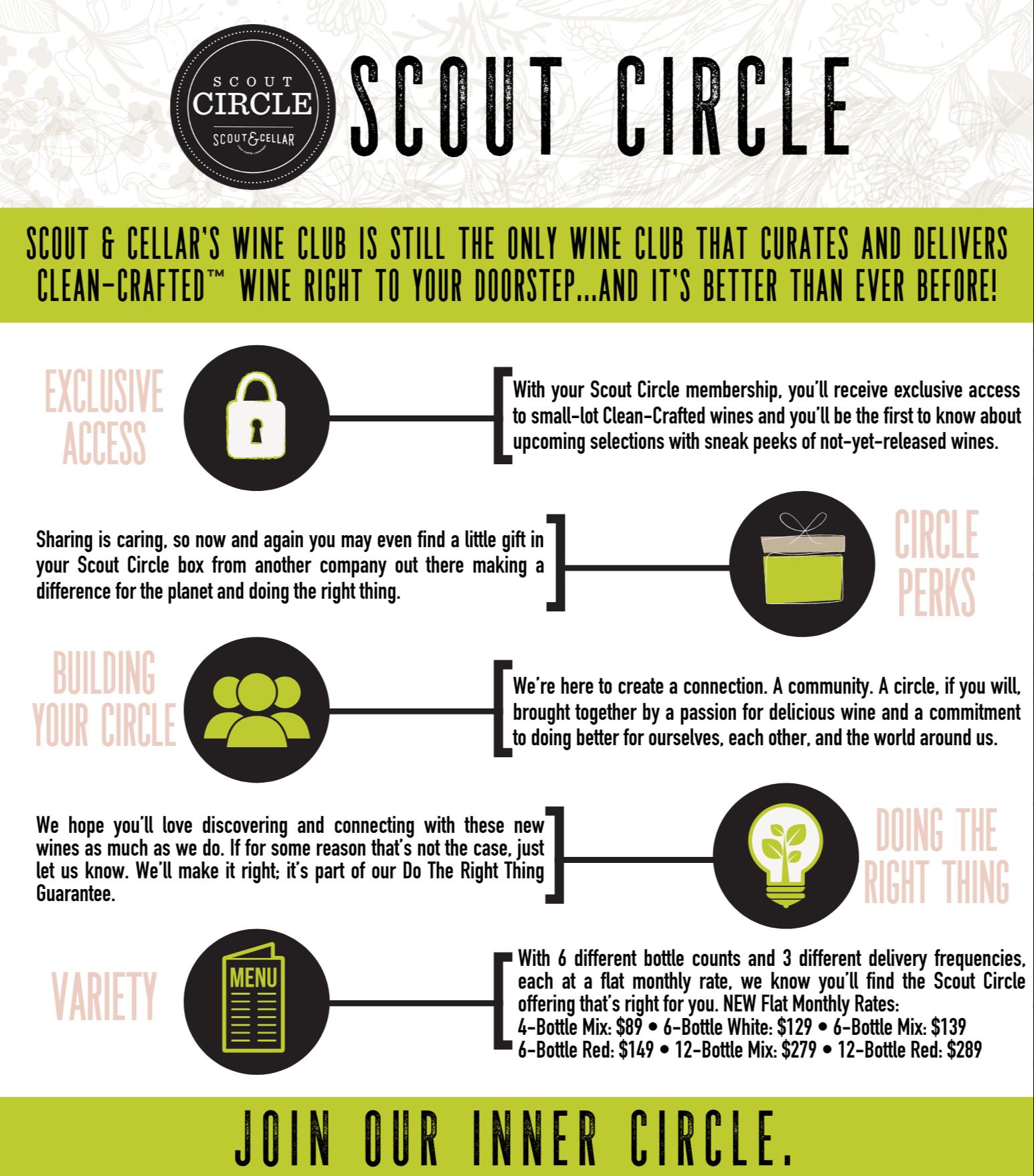 Scout Circle_Handout-1